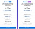Dreamhost美国顶级主机购买仅$26/年-站长已稳定使用9年的推荐
